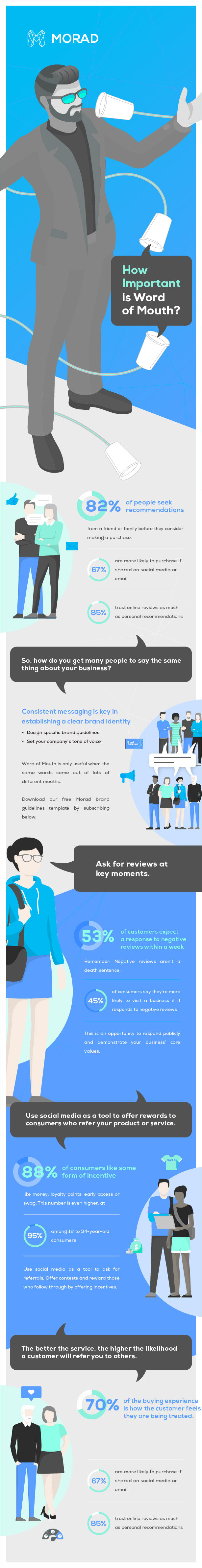 Infographic-Word-of-Mouth-Morad-01.jpg